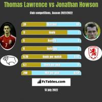 Thomas Lawrence vs Jonathan Howson h2h player stats