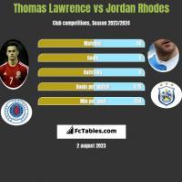 Thomas Lawrence vs Jordan Rhodes h2h player stats