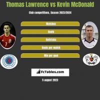 Thomas Lawrence vs Kevin McDonald h2h player stats