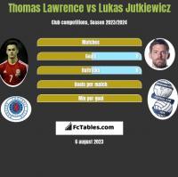 Thomas Lawrence vs Lukas Jutkiewicz h2h player stats