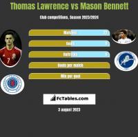 Thomas Lawrence vs Mason Bennett h2h player stats