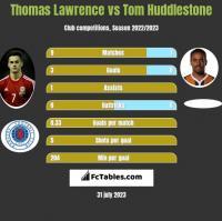 Thomas Lawrence vs Tom Huddlestone h2h player stats