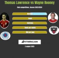 Thomas Lawrence vs Wayne Rooney h2h player stats