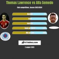 Thomas Lawrence vs Alfa Semedo h2h player stats