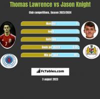 Thomas Lawrence vs Jason Knight h2h player stats