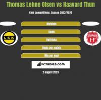 Thomas Lehne Olsen vs Haavard Thun h2h player stats