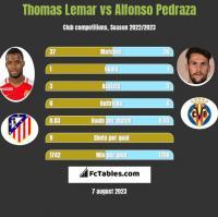 Thomas Lemar vs Alfonso Pedraza h2h player stats