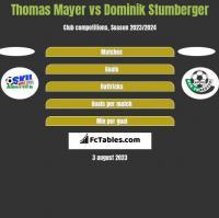 Thomas Mayer vs Dominik Stumberger h2h player stats