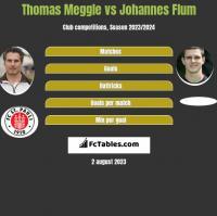 Thomas Meggle vs Johannes Flum h2h player stats