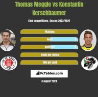 Thomas Meggle vs Konstantin Kerschbaumer h2h player stats
