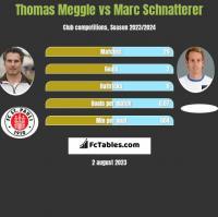 Thomas Meggle vs Marc Schnatterer h2h player stats