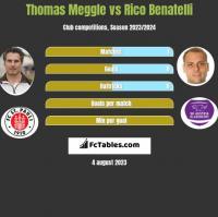 Thomas Meggle vs Rico Benatelli h2h player stats