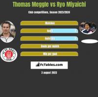 Thomas Meggle vs Ryo Miyaichi h2h player stats