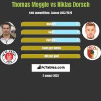 Thomas Meggle vs Niklas Dorsch h2h player stats