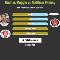 Thomas Meggle vs Matthew Penney h2h player stats