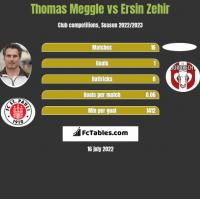 Thomas Meggle vs Ersin Zehir h2h player stats