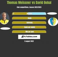 Thomas Meissner vs David Bobal h2h player stats