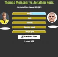 Thomas Meissner vs Jonathan Heris h2h player stats