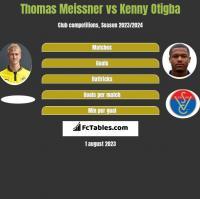Thomas Meissner vs Kenny Otigba h2h player stats