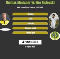 Thomas Meissner vs Kire Ristevski h2h player stats