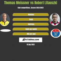 Thomas Meissner vs Robert Litauszki h2h player stats