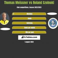 Thomas Meissner vs Roland Szolnoki h2h player stats