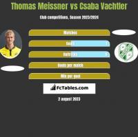Thomas Meissner vs Csaba Vachtler h2h player stats