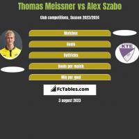 Thomas Meissner vs Alex Szabo h2h player stats