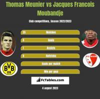 Thomas Meunier vs Jacques Francois Moubandje h2h player stats
