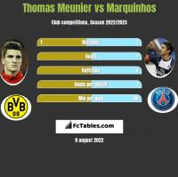 Thomas Meunier vs Marquinhos h2h player stats