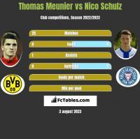 Thomas Meunier vs Nico Schulz h2h player stats