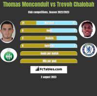 Thomas Monconduit vs Trevoh Chalobah h2h player stats