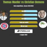 Thomas Mueller vs Christian Clemens h2h player stats