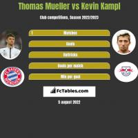 Thomas Mueller vs Kevin Kampl h2h player stats
