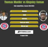 Thomas Mueller vs Kingsley Coman h2h player stats
