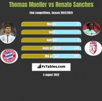Thomas Mueller vs Renato Sanches h2h player stats
