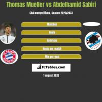 Thomas Mueller vs Abdelhamid Sabiri h2h player stats