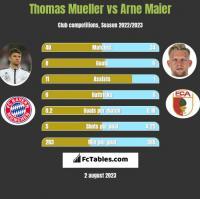 Thomas Mueller vs Arne Maier h2h player stats