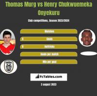 Thomas Murg vs Henry Chukwuemeka Onyekuru h2h player stats