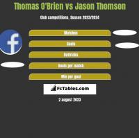Thomas O'Brien vs Jason Thomson h2h player stats