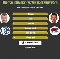 Thomas Ouwejan vs Yukinari Sugawara h2h player stats