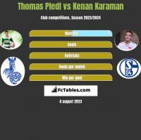 Thomas Pledl vs Kenan Karaman h2h player stats