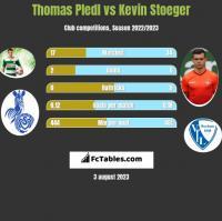 Thomas Pledl vs Kevin Stoeger h2h player stats