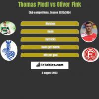 Thomas Pledl vs Oliver Fink h2h player stats