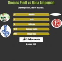 Thomas Pledl vs Nana Ampomah h2h player stats
