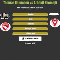 Thomas Reinmann vs Arbenit Xhemajli h2h player stats