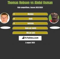 Thomas Robson vs Abdul Osman h2h player stats