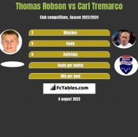 Thomas Robson vs Carl Tremarco h2h player stats