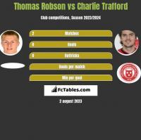 Thomas Robson vs Charlie Trafford h2h player stats
