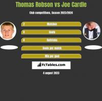 Thomas Robson vs Joe Cardle h2h player stats